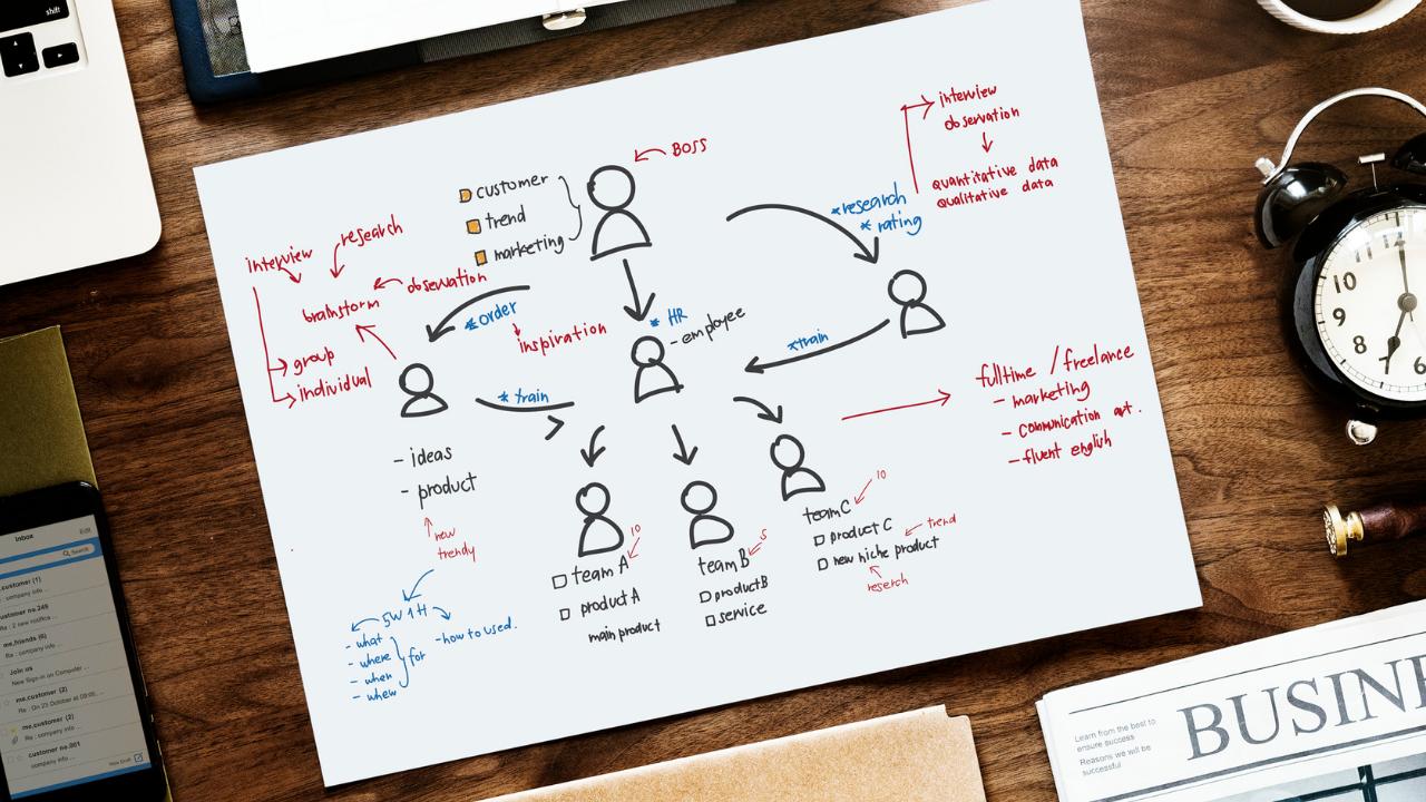 13 Content Marketing Tipps: Wie Du Inhalte erstellst, die verkaufen