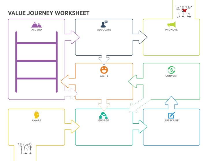 Customer Value Journey - Worksheet